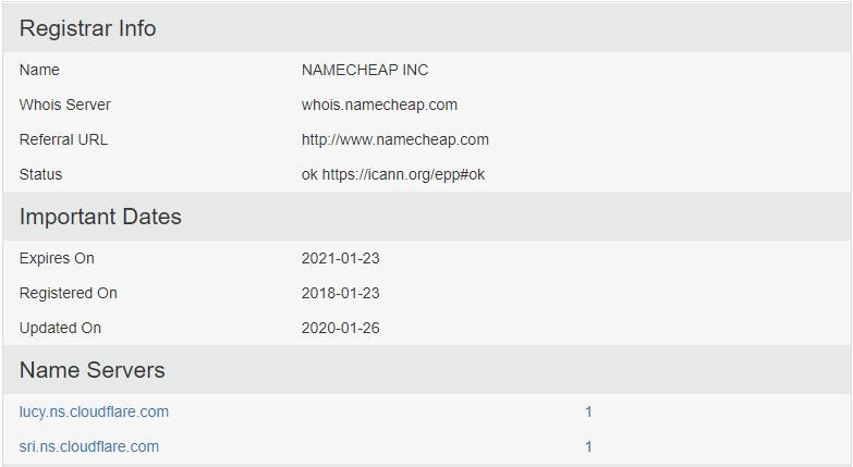 Kuttymovies.net Registrar info