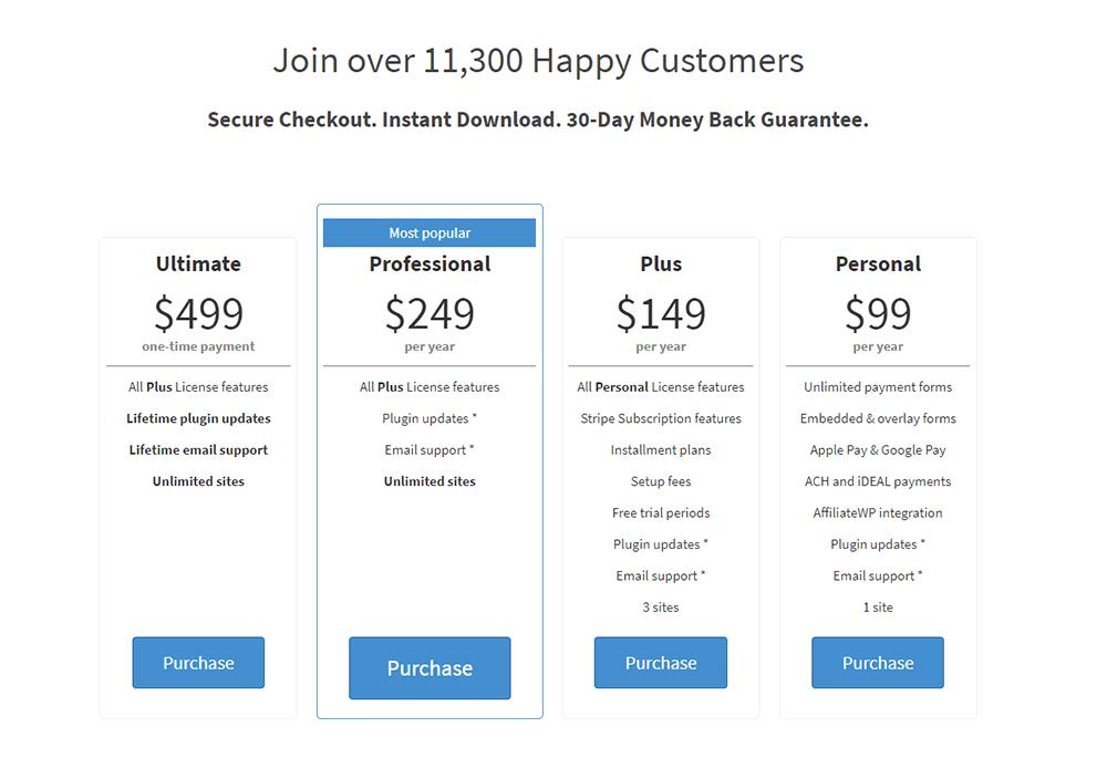 WP Simple Pay Pro price